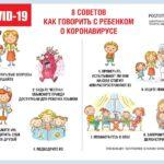 Как говорить с ребенком о коронавирусе